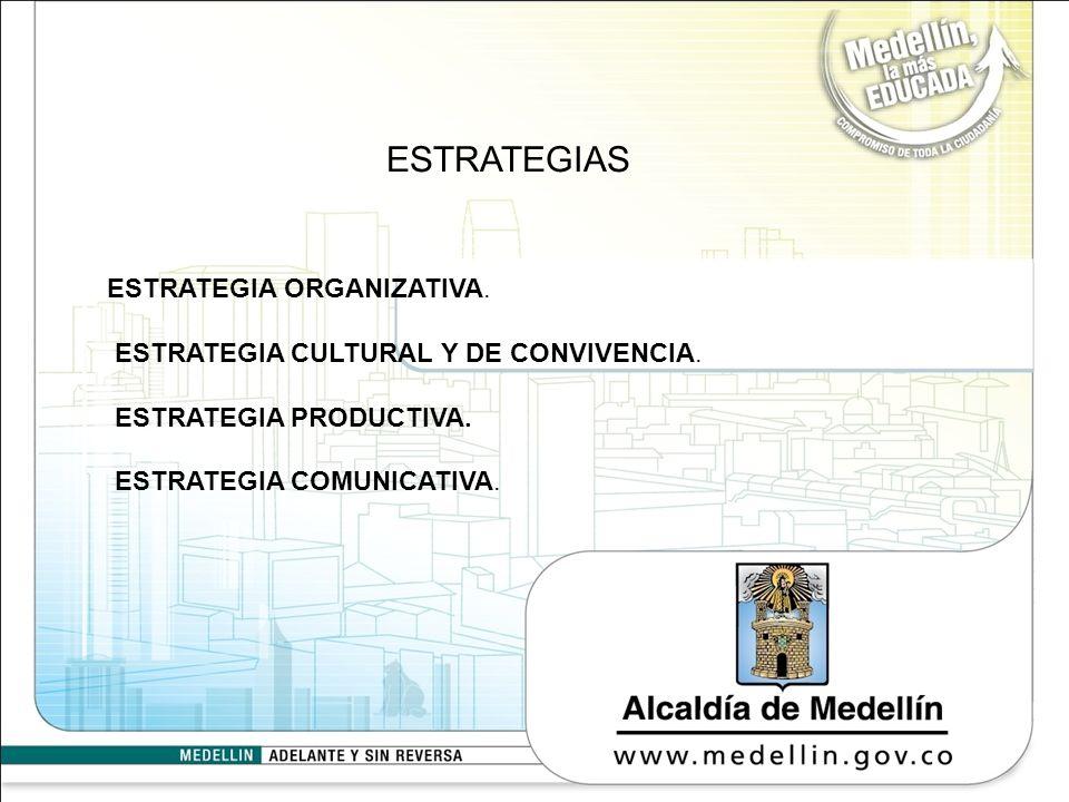 ESTRATEGIAS ESTRATEGIA ORGANIZATIVA. ESTRATEGIA CULTURAL Y DE CONVIVENCIA. ESTRATEGIA PRODUCTIVA. ESTRATEGIA COMUNICATIVA.