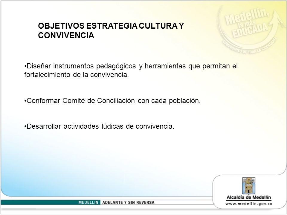 PROYECCIÓN - Fortalecimiento de la organización y participación comunitaria (grupos etàreos, organizaciones de base).