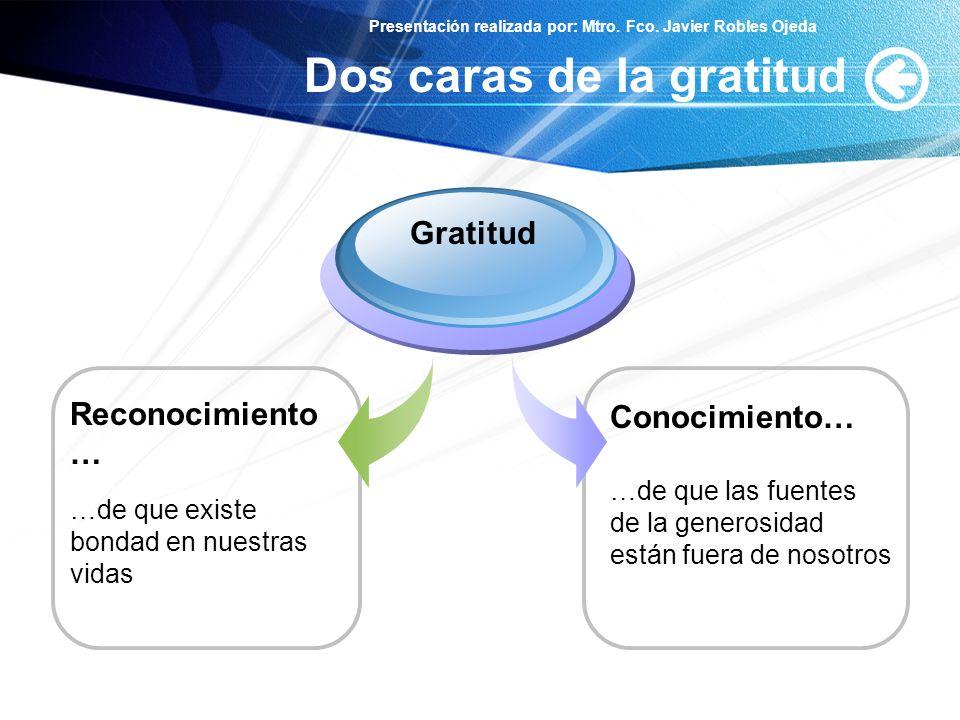 Presentación realizada por: Mtro. Fco. Javier Robles Ojeda Dos caras de la gratitud Reconocimiento … …de que existe bondad en nuestras vidas Gratitud