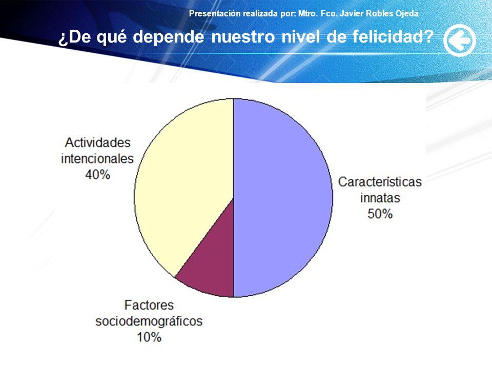 Presentación realizada por: Mtro. Fco. Javier Robles Ojeda ¿De qué depende nuestro nivel de felicidad?