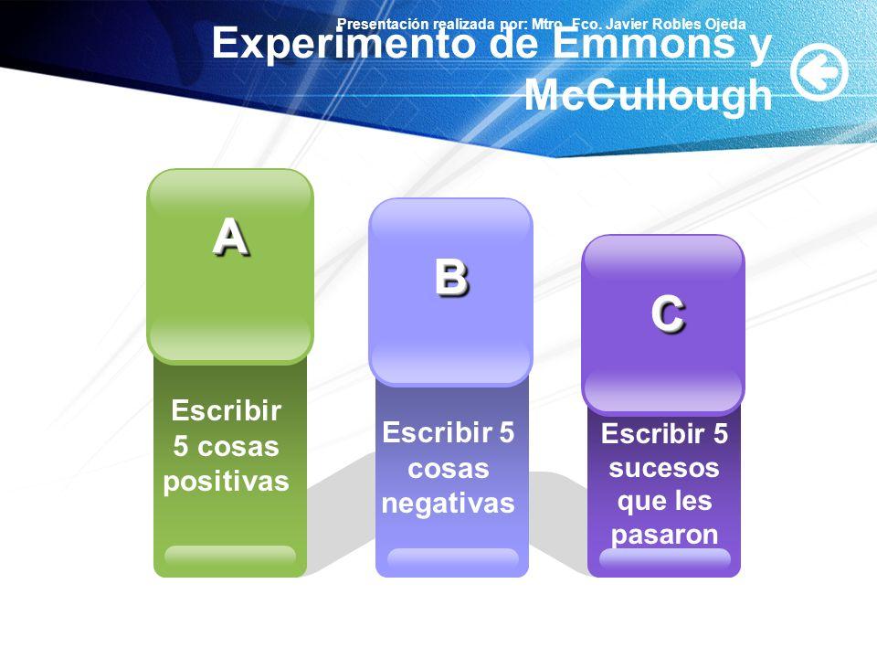 Presentación realizada por: Mtro. Fco. Javier Robles Ojeda Experimento de Emmons y McCullough Escribir 5 cosas positivas AA Escribir 5 sucesos que les