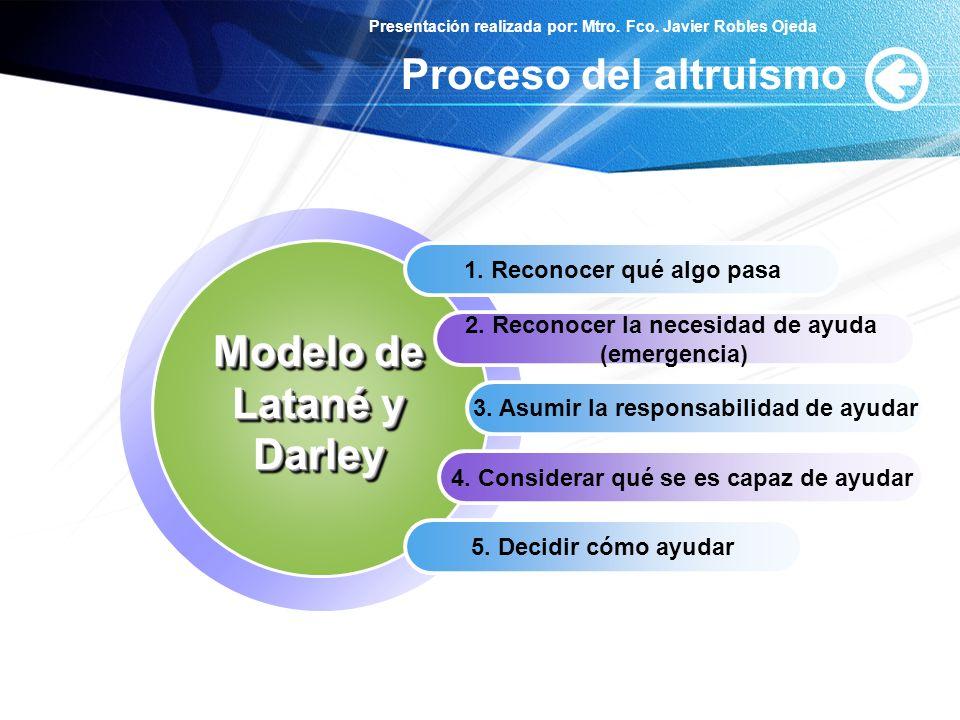 Presentación realizada por: Mtro. Fco. Javier Robles Ojeda Proceso del altruismo 1. Reconocer qué algo pasa 2. Reconocer la necesidad de ayuda (emerge