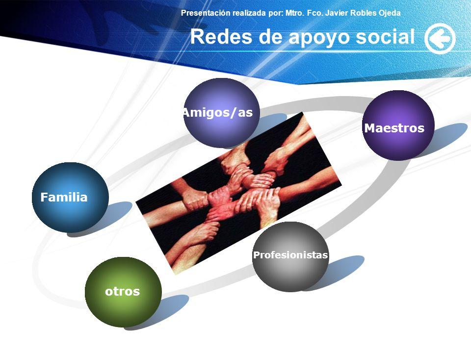 Presentación realizada por: Mtro. Fco. Javier Robles Ojeda Redes de apoyo social Familia Amigos/as Maestros Profesionistas otros