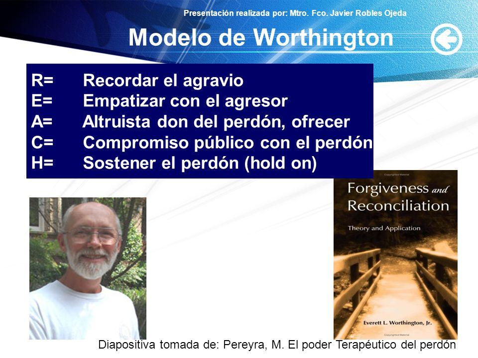 Presentación realizada por: Mtro. Fco. Javier Robles Ojeda Modelo de Worthington Recordar el agravio Empatizar con el agresor Altruista don del perdón
