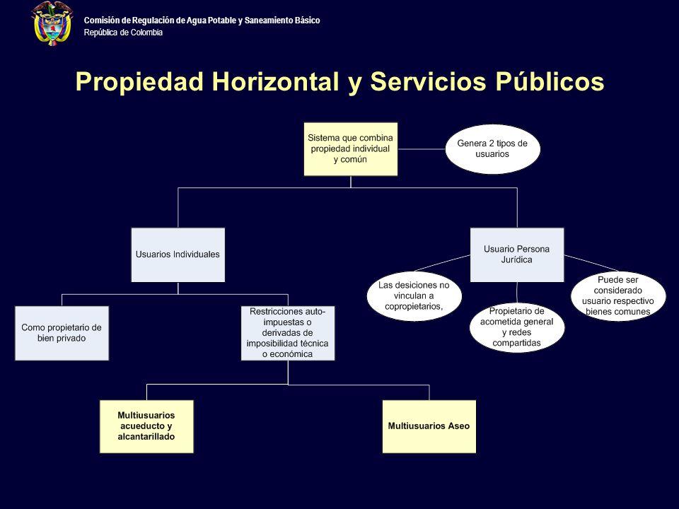 Comisión de Regulación de Agua Potable y Saneamiento Básico República de Colombia Propiedad Horizontal y Servicios Públicos