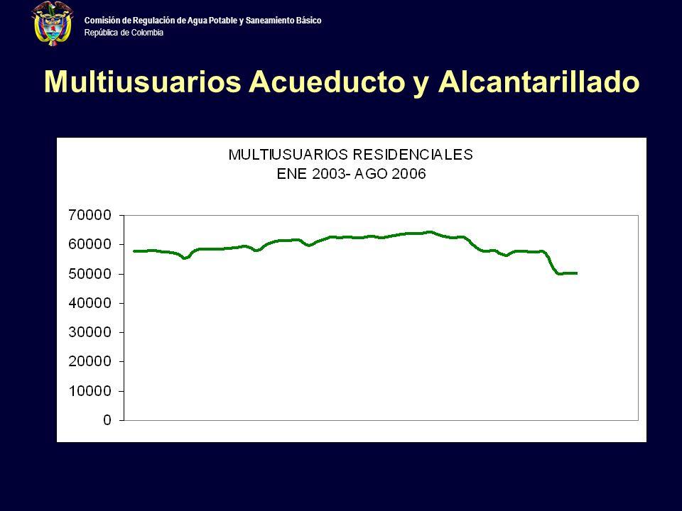 Comisión de Regulación de Agua Potable y Saneamiento Básico República de Colombia Multiusuarios Acueducto y Alcantarillado