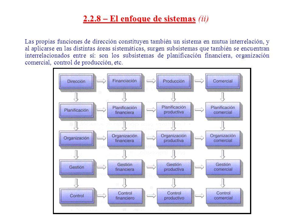 2.2.8 – El enfoque de sistemas(ii) 2.2.8 – El enfoque de sistemas (ii) Las propias funciones de dirección constituyen también un sistema en mutua inte