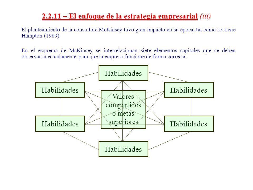 2.2.11 – El enfoque de la estrategia empresarial(iii) 2.2.11 – El enfoque de la estrategia empresarial (iii) El planteamiento de la consultora McKinse