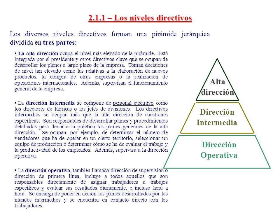 Alta dirección Dirección Intermedia Dirección Operativa La alta dirección ocupa el nivel más elevado de la pirámide. Está integrada por el presidente