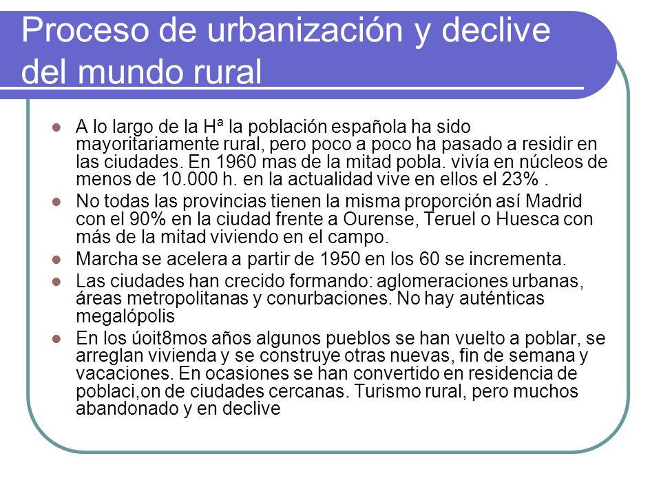 Ciudad contemporánea I Ciudad española siglos XIX y XX.