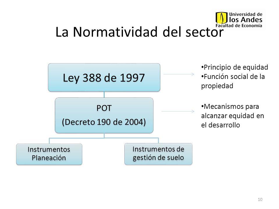 La Normatividad del sector 10 Ley 388 de 1997 POT (Decreto 190 de 2004) Instrumentos Planeación Instrumentos de gestión de suelo Principio de equidad
