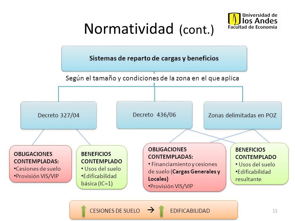 Sistemas de reparto de cargas y beneficios Decreto 327/04 Decreto 436/06 Zonas delimitadas en POZ Normatividad (cont.) 11 OBLIGACIONES CONTEMPLADAS: C