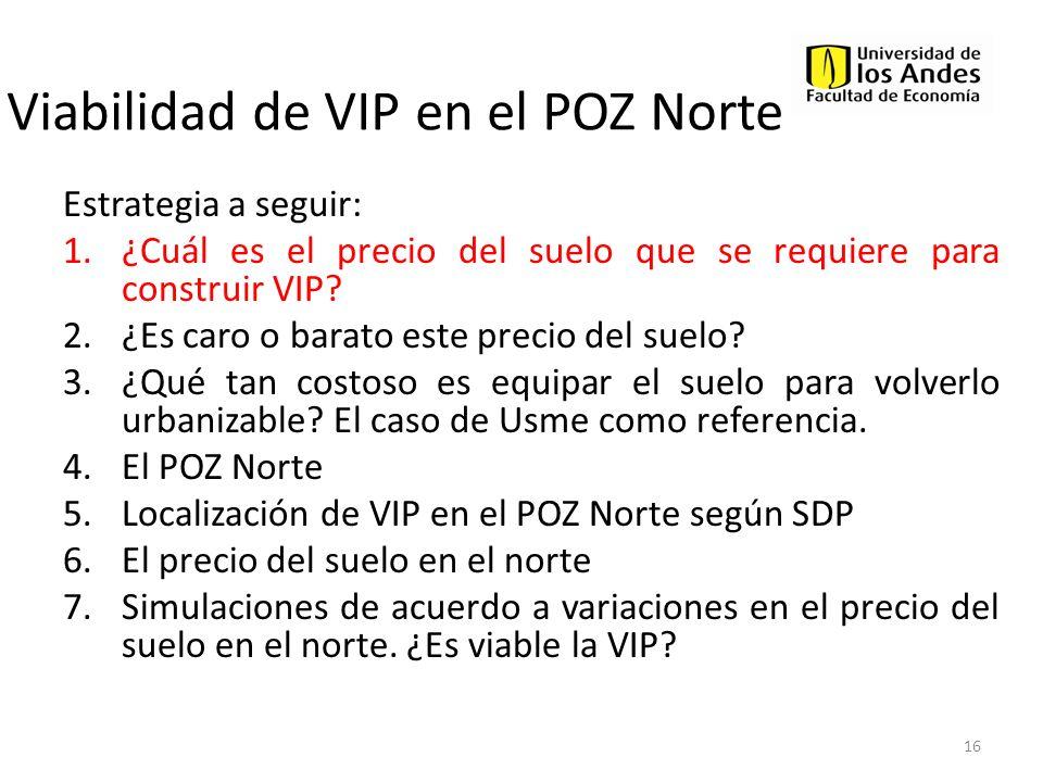 Viabilidad de VIP en el POZ Norte Estrategia a seguir: 1.¿Cuál es el precio del suelo que se requiere para construir VIP? 2.¿Es caro o barato este pre