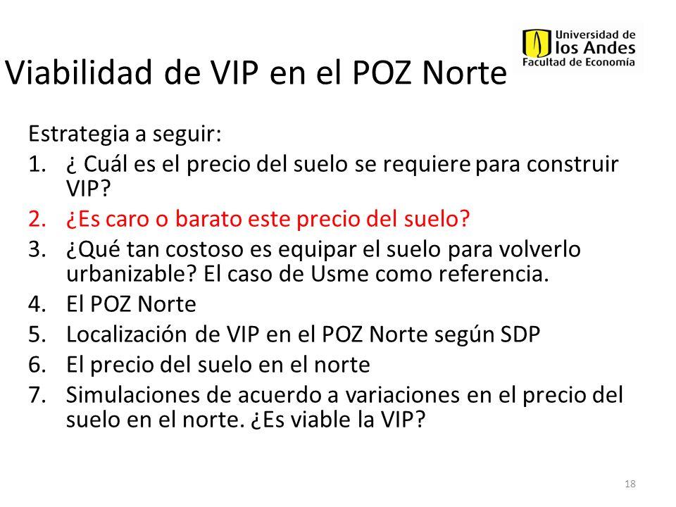Viabilidad de VIP en el POZ Norte Estrategia a seguir: 1.¿ Cuál es el precio del suelo se requiere para construir VIP? 2.¿Es caro o barato este precio