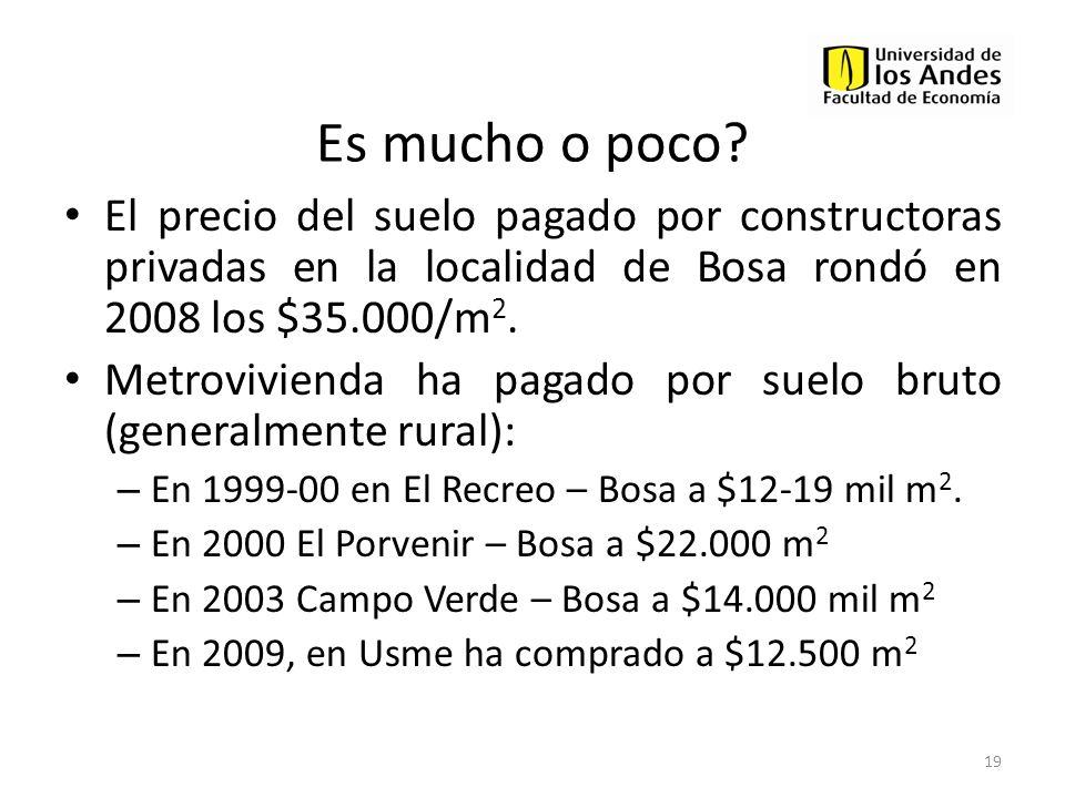 Es mucho o poco? El precio del suelo pagado por constructoras privadas en la localidad de Bosa rondó en 2008 los $35.000/m 2. Metrovivienda ha pagado