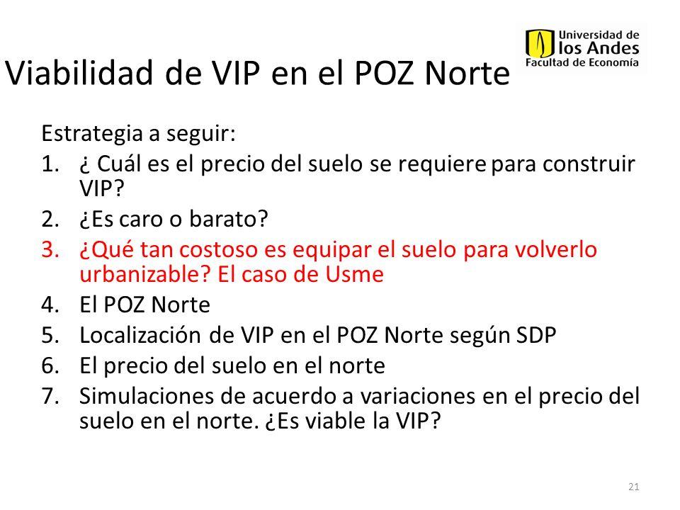 Viabilidad de VIP en el POZ Norte Estrategia a seguir: 1.¿ Cuál es el precio del suelo se requiere para construir VIP? 2.¿Es caro o barato? 3.¿Qué tan