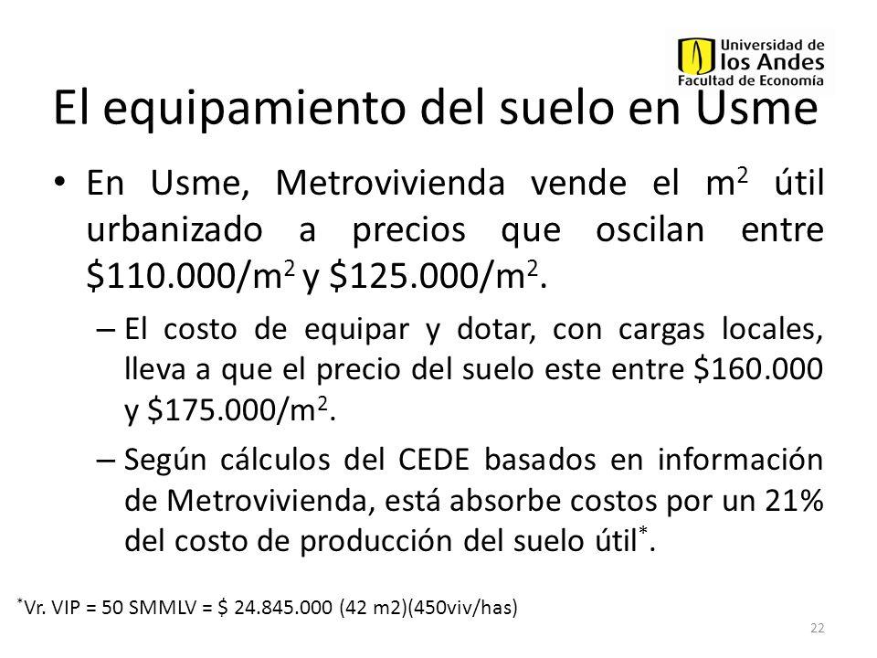 El equipamiento del suelo en Usme En Usme, Metrovivienda vende el m 2 útil urbanizado a precios que oscilan entre $110.000/m 2 y $125.000/m 2. – El co