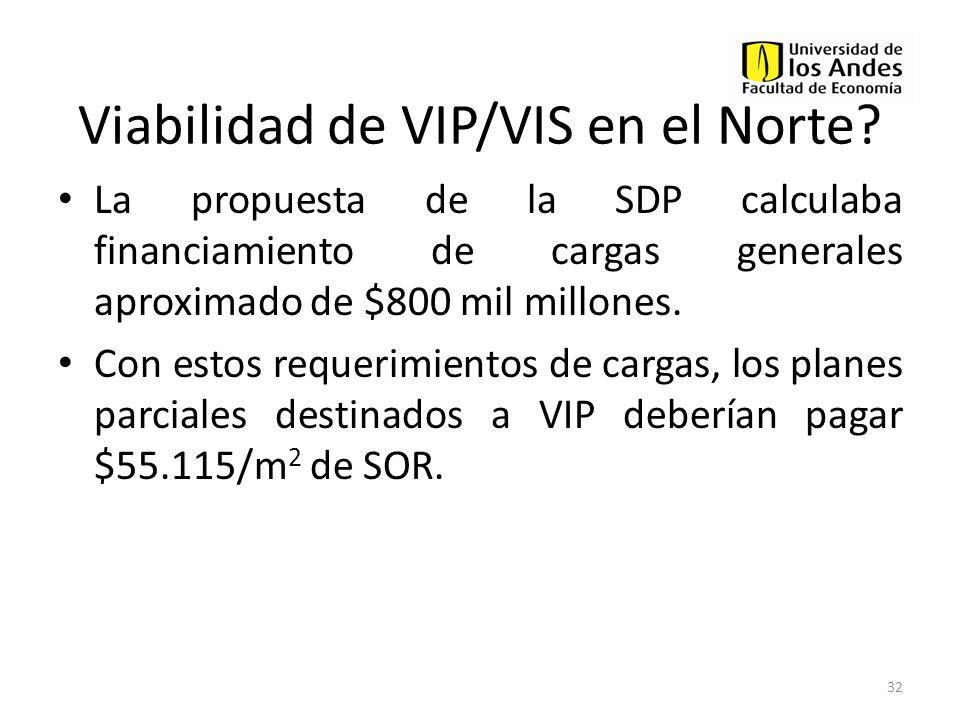 Viabilidad de VIP/VIS en el Norte? La propuesta de la SDP calculaba financiamiento de cargas generales aproximado de $800 mil millones. Con estos requ