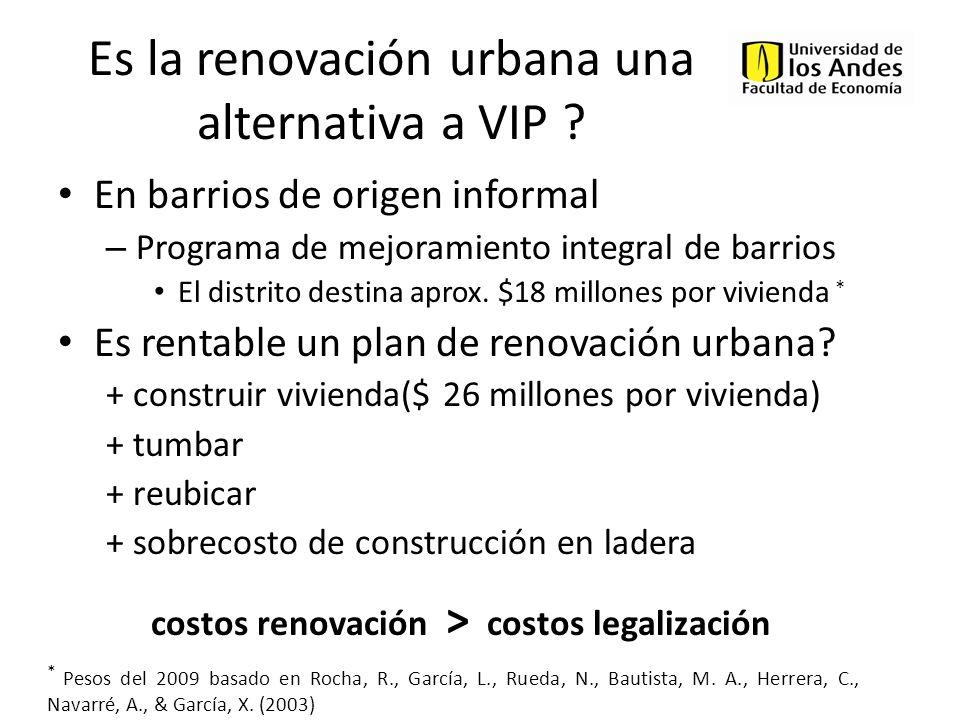 Es la renovación urbana una alternativa a VIP ? En barrios de origen informal – Programa de mejoramiento integral de barrios El distrito destina aprox