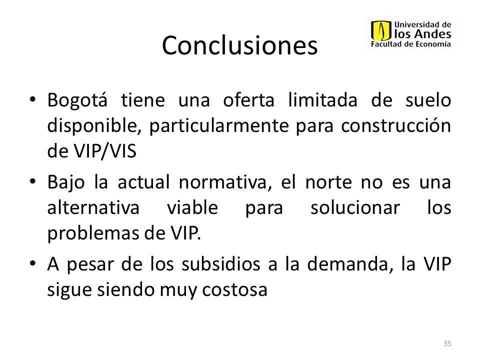 Conclusiones Bogotá tiene una oferta limitada de suelo disponible, particularmente para construcción de VIP/VIS Bajo la actual normativa, el norte no