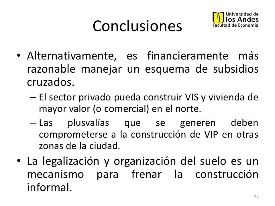Conclusiones Alternativamente, es financieramente más razonable manejar un esquema de subsidios cruzados. – El sector privado pueda construir VIS y vi