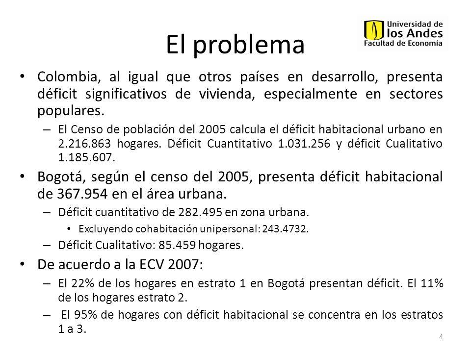 El problema Colombia, al igual que otros países en desarrollo, presenta déficit significativos de vivienda, especialmente en sectores populares. – El