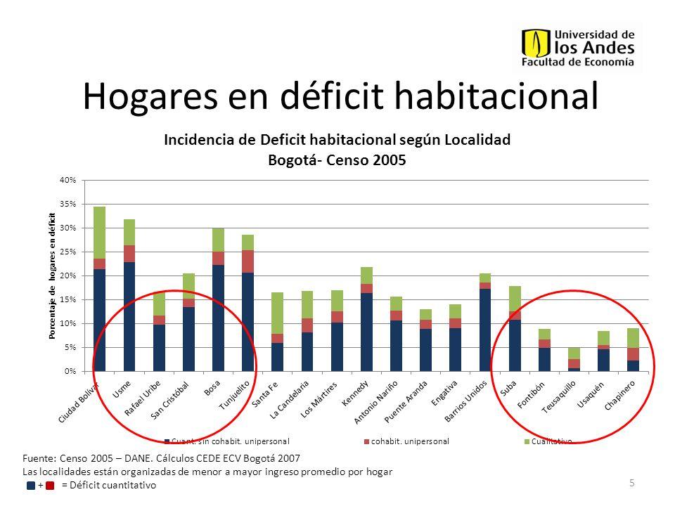 La construcción informal ha sido una alternativa Entre 1961 y 2001 en Bogotá Se han desarrollado 1.365 asentamientos ilegales.