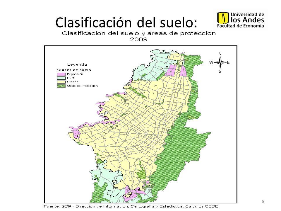 Clasificación del suelo: 8