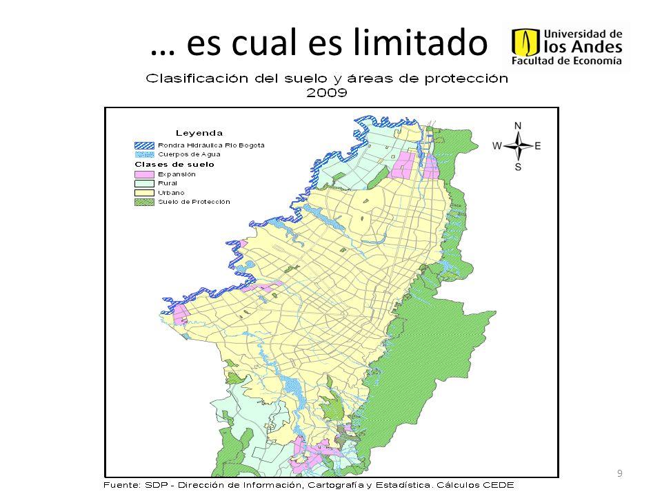 ¿El precio del suelo en POZ norte.