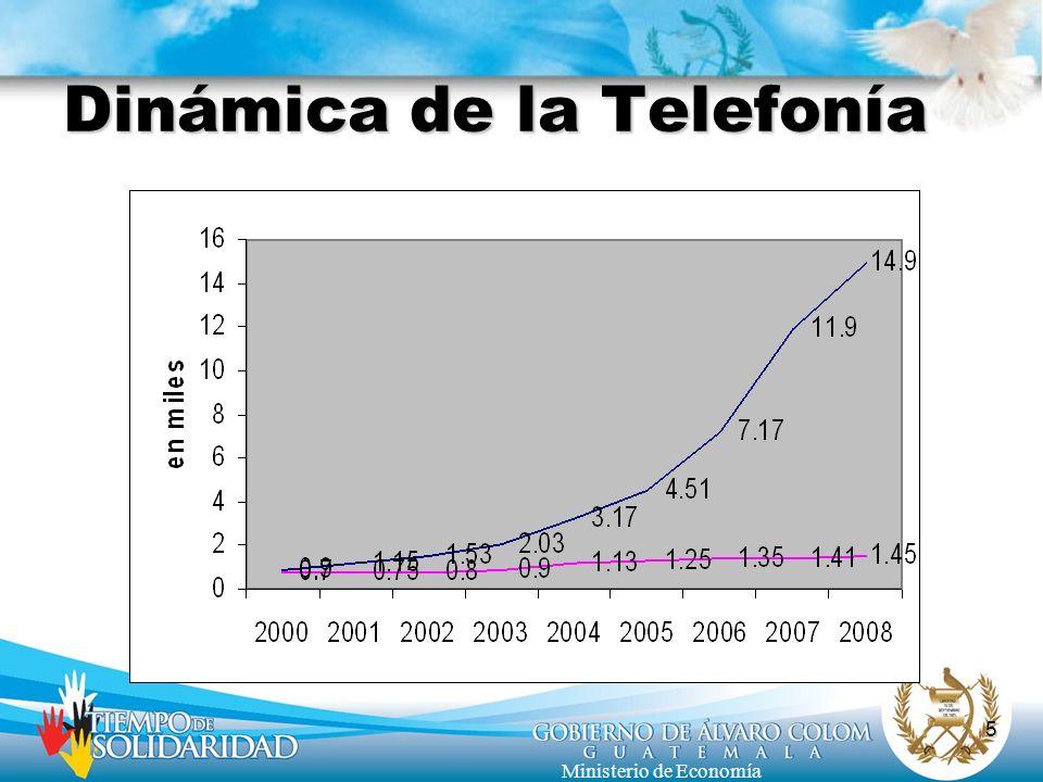 5 Ministerio de Economía Dinámica de la Telefonía