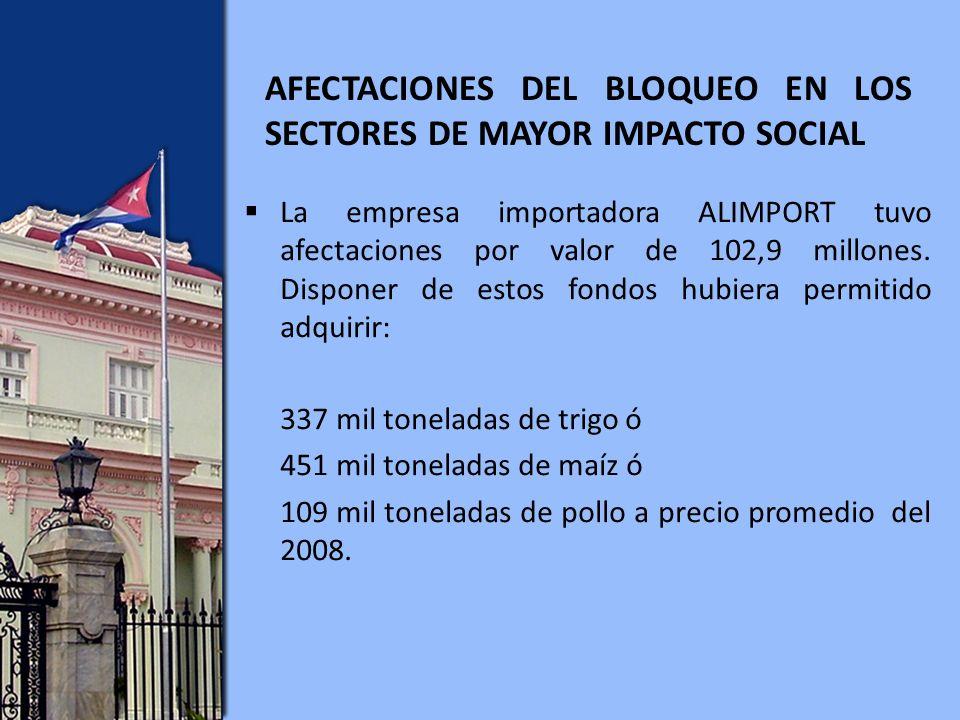 La empresa importadora ALIMPORT tuvo afectaciones por valor de 102,9 millones.