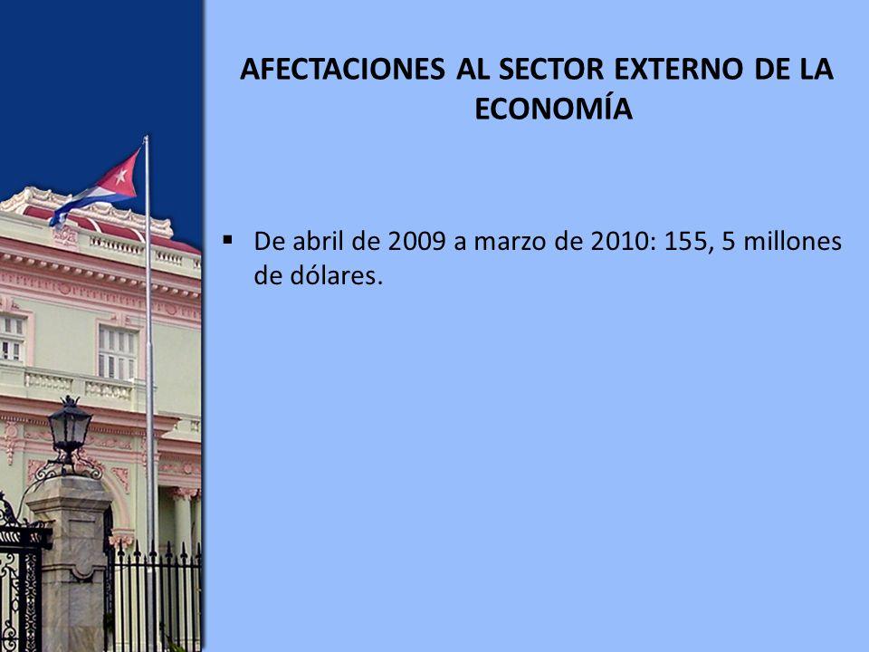 AFECTACIONES AL SECTOR EXTERNO DE LA ECONOMÍA De abril de 2009 a marzo de 2010: 155, 5 millones de dólares.