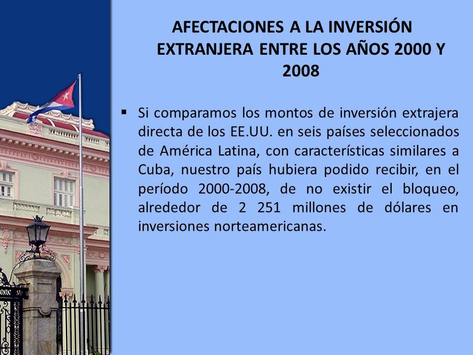 AFECTACIONES A LA INVERSIÓN EXTRANJERA ENTRE LOS AÑOS 2000 Y 2008 Si comparamos los montos de inversión extrajera directa de los EE.UU.