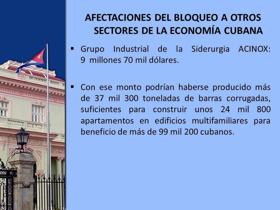 Grupo Industrial de la Siderurgia ACINOX: 9 millones 70 mil dólares.