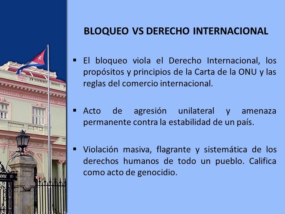 BLOQUEO VS DERECHO INTERNACIONAL El bloqueo viola el Derecho Internacional, los propósitos y principios de la Carta de la ONU y las reglas del comercio internacional.