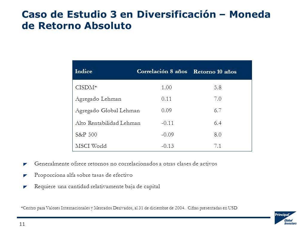 11 Caso de Estudio 3 en Diversificación – Moneda de Retorno Absoluto CISDM*1.005.8 Agregado Lehman0.117.0 Agregado Global Lehman0.096.7 Alto Rentabili