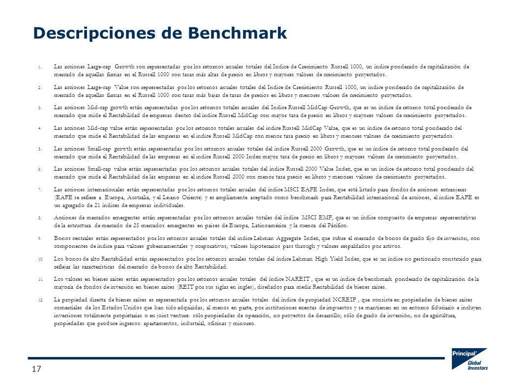 17 Descripciones de Benchmark 1. Las acciones Large-cap Growth son representadas por los retornos anuales totales del Indice de Crecimiento Russell 10