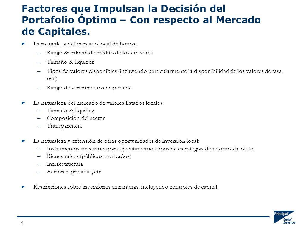 4 Factores que Impulsan la Decisión del Portafolio Óptimo – Con respecto al Mercado de Capitales. La naturaleza del mercado local de bonos: –Rango & c
