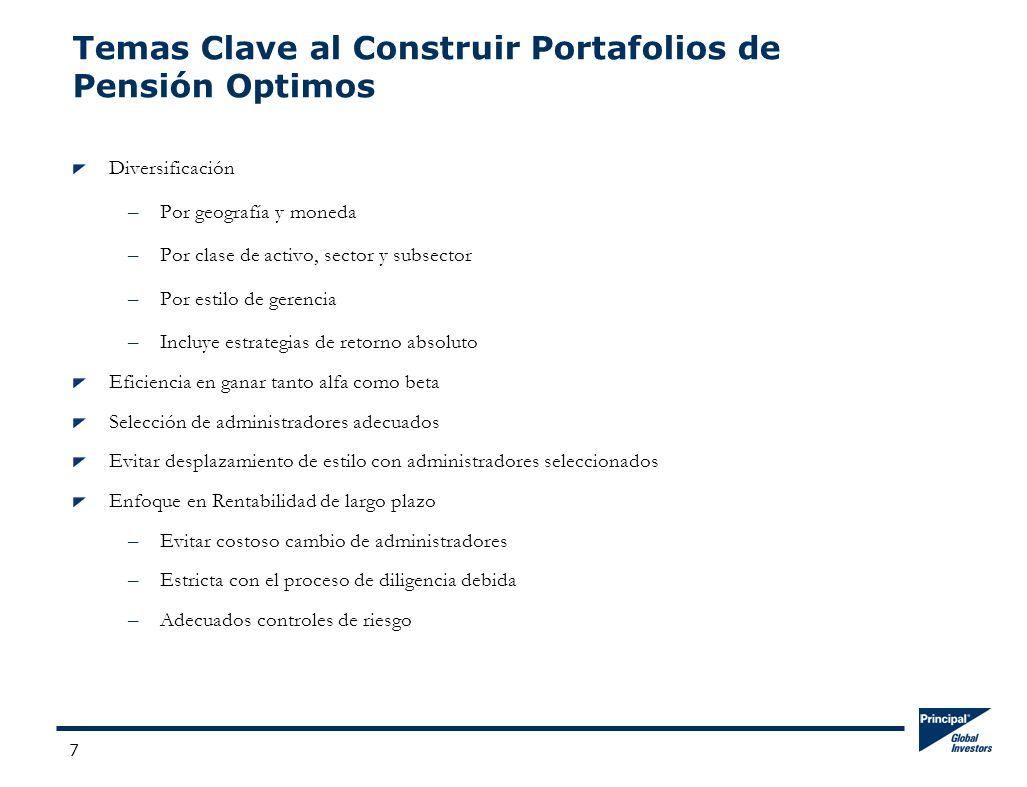 7 Temas Clave al Construir Portafolios de Pensión Optimos Diversificación –Por geografía y moneda –Por clase de activo, sector y subsector –Por estilo