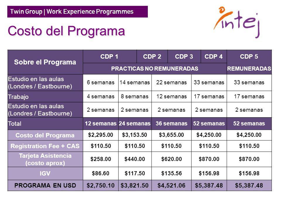 Costo del Programa Sobre el Programa CDP 1CDP 2CDP 3CDP 4CDP 5 PRACTICAS NO REMUNERADASREMUNERADAS Estudio en las aulas (Londres / Eastbourne) 6 seman