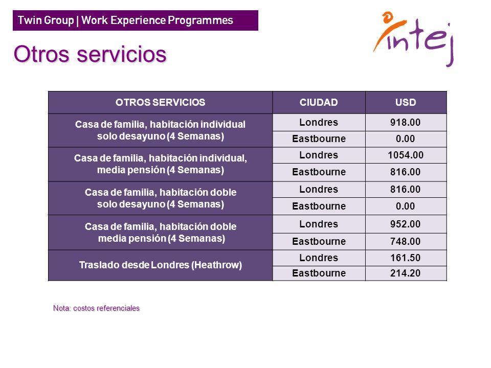 Ejemplo: Inversión CDP1 y CDP5 Nota: montos basados en 30 horas a la semana de trabajo (caso remunerado) y alojamiento 4 semanas.