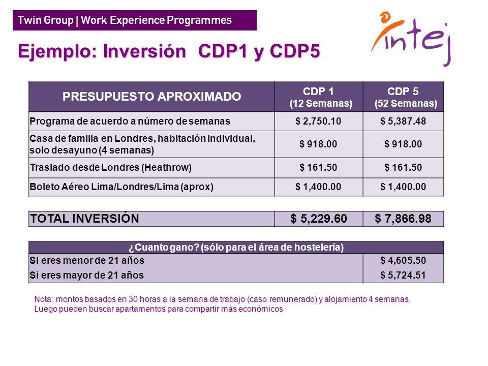 Ejemplo: Inversión CDP1 y CDP5 Nota: montos basados en 30 horas a la semana de trabajo (caso remunerado) y alojamiento 4 semanas. Luego pueden buscar