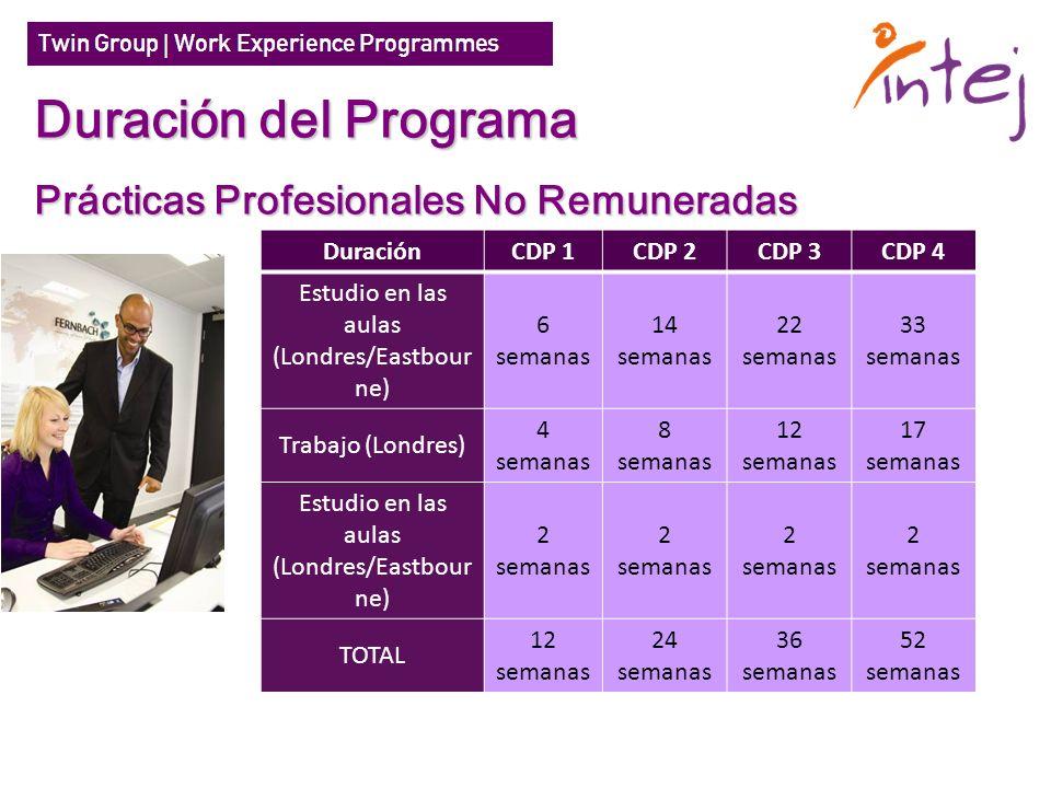 Duración del Programa Prácticas Profesionales No Remuneradas DuraciónCDP 1CDP 2CDP 3CDP 4 Estudio en las aulas (Londres/Eastbour ne) 6 semanas 14 sema