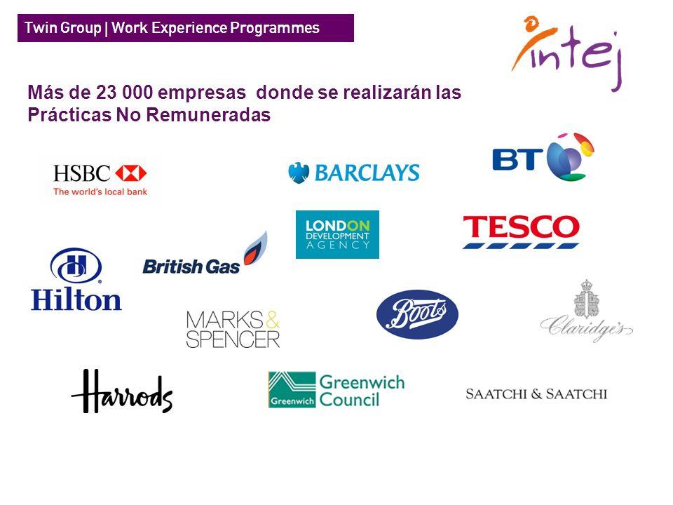 Más de 23 000 empresas donde se realizarán las Prácticas No Remuneradas