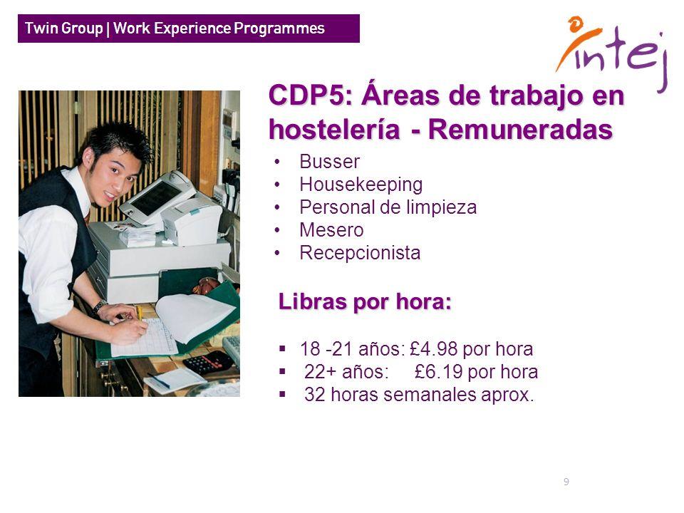 Busser Housekeeping Personal de limpieza Mesero Recepcionista CDP5: Áreas de trabajo en hostelería - Remuneradas 9 Libras por hora: 18 -21 años: £4.98