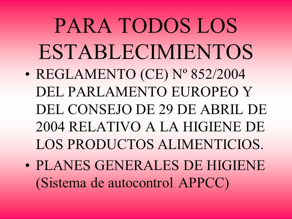 LEGISLACIÓN APLICABLE RD 618/98 de 28 de abril por el que se establece la reglamentación técnico sanitaria para la elaboración, distribución y comerci