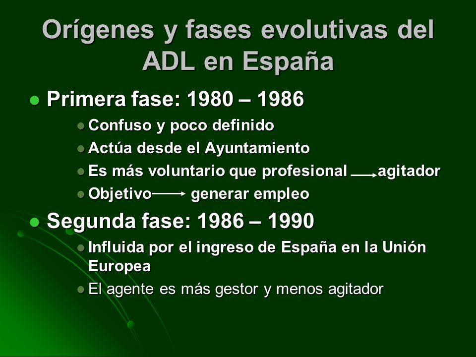 Orígenes y fases evolutivas del ADL en España Primera fase: 1980 – 1986 Primera fase: 1980 – 1986 Confuso y poco definido Confuso y poco definido Actú