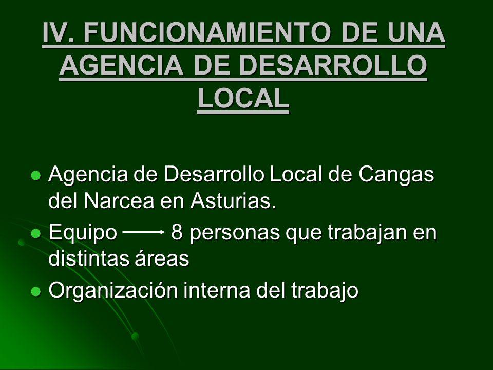 IV. FUNCIONAMIENTO DE UNA AGENCIA DE DESARROLLO LOCAL Agencia de Desarrollo Local de Cangas del Narcea en Asturias. Agencia de Desarrollo Local de Can
