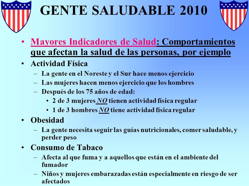 GENTE SALUDABLE 2010 Mayores Causas de Muerte: Enfermedades del Corazón, Cáncer, y Derrame Cerebral Causas de Muerte Mas Prevenibles: Fumar: aumenta e
