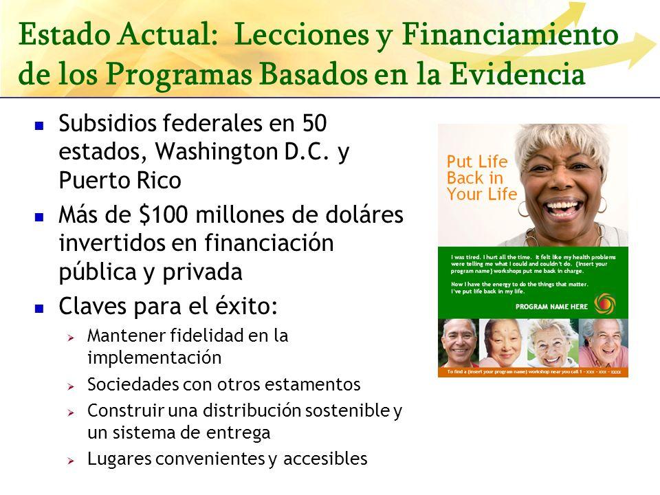 Estado Actual: Lecciones y Financiamiento de los Programas Basados en la Evidencia Subsidios federales en 50 estados, Washington D.C. y Puerto Rico Má